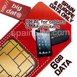 Vodafone EUROPE 6GB BIG DATA ONLY SIM.