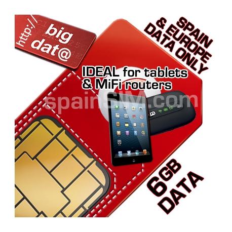 Vodafone BIG DATA EUROPEAN SIM Card